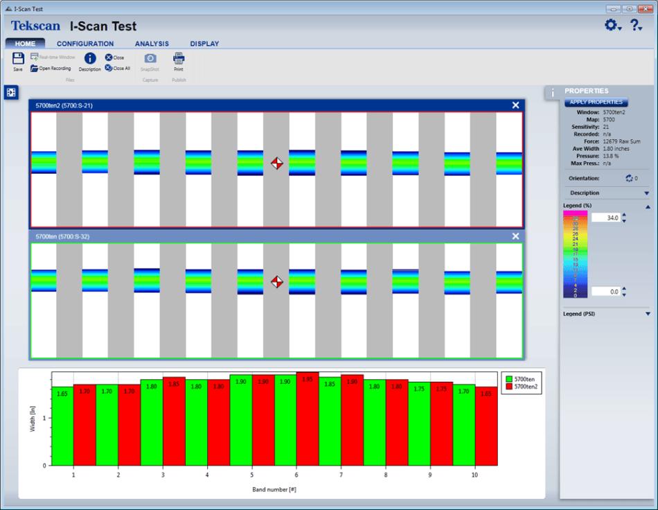 NPAT Software Output