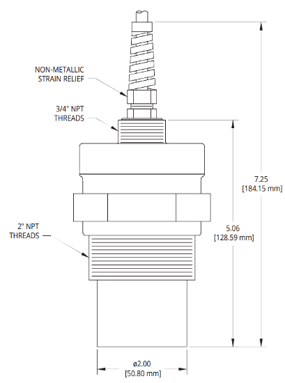 level transmitter specifications