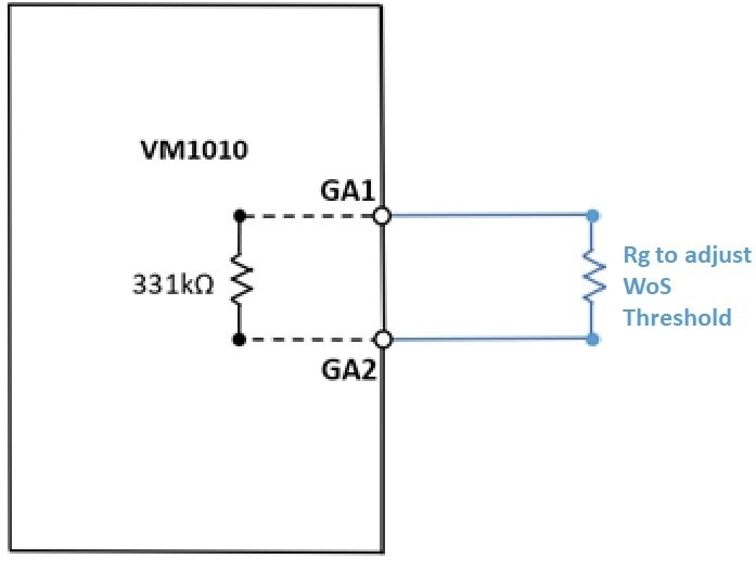 Fixed adjusted WoS threshold, implemented with external resistor (Rg) between GA1 and GA2 pins.