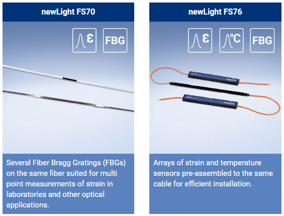 One Fiber — Optical Fiber Sensors