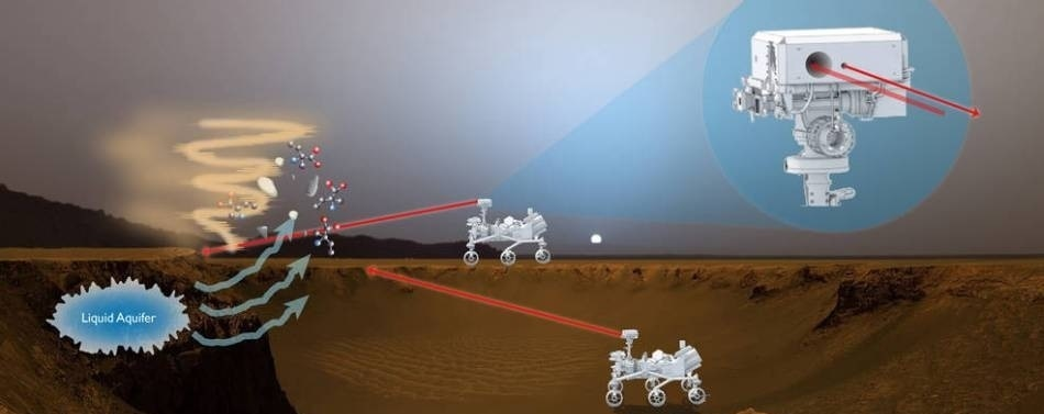 NASA Designs New Sensing Instrument to Search for Clues of Life on Mars