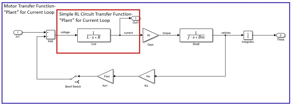motor transfer function.