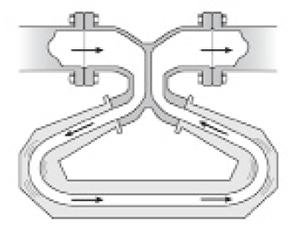 Coriolis flowmeter