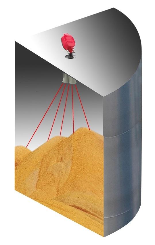 3D Level Sensors