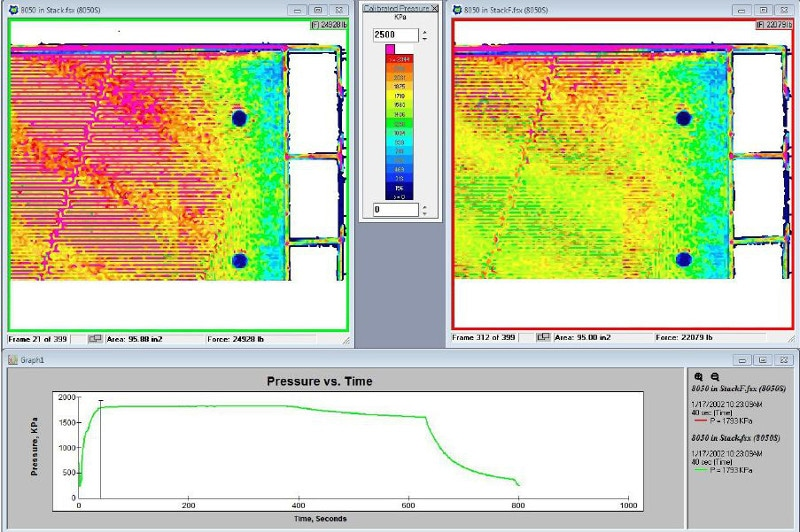 Pressure around ports and in flow field before and after pressurization.