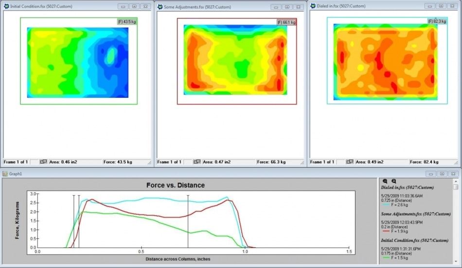 Progressive iterations of tooling, process, and/or fixturing adjustments yield more even pressure distribution across the area of interest.
