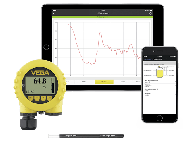Wireless Transmitter Adjustment Using Bluetooth