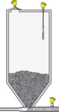 Level Measurement of Bulk Solids in Dusty Conditions