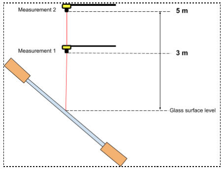 Test B environment illustration: 45 degrees to glass