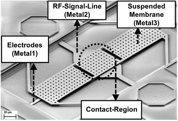 Scanning electron microscopy picture of RF-MEMS switch.