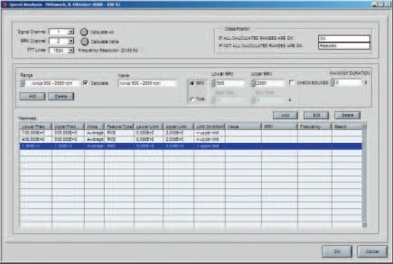 Screen shot of the evaluation module in the QuickCheck test software.