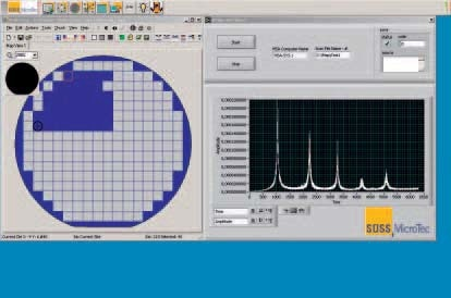 Wafer testing process and vibration signal displayed in the SUSS ProberBench™ Software.