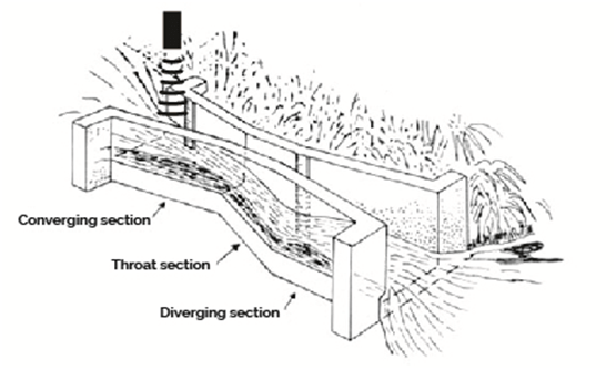 Parshall Flume Sketch