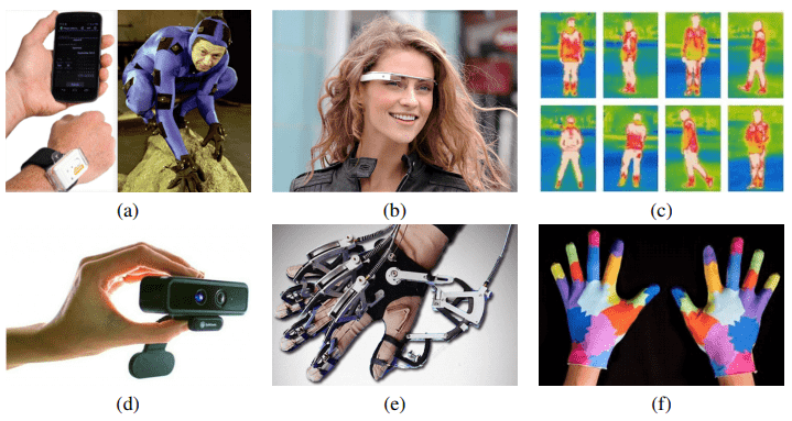 """Examples of acquisition devices for gesture recognition: (a) left: mobile phone with GPD and accelerometer, right: inertial sensors with accelerometer and gyroscope are attached to a suit worn by Andy Serkis to create the CGI character of Gollum in The Lord of the Rings movies, (b) Google Glass for """"egocentric"""" computing, (c) thermal imagery for action recognition, (d) audio-RGB-depth device (e) active glove and (f) passive glove.4"""