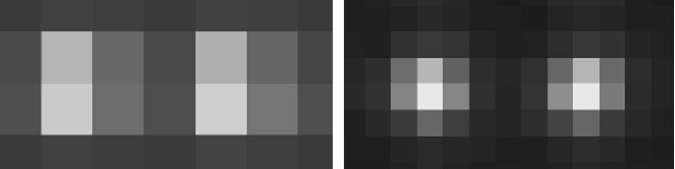 Measurement images showing how detail in display pixels increases (in this case, illuminated pixels) as the resolution of the imaging system is increased (lower resolution image at left, higher resolution at right).