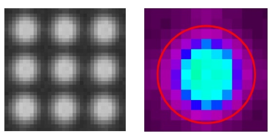Each illuminated display pixel is automatically registered by the analysis software and defined within a region of interest (ROI). As the imaging system resolution is much higher than the display resolution, each display pixel may be measured across an ROI captured by multiple CCD pixels.