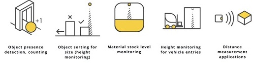 Possible applications of the Terabee IND-TOF-1.