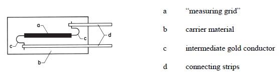 Diagrammatic representation of a semiconductor strain gage.