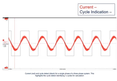 Current (red) and cycle detect (black) for a single phase of a three phase system. This highlights the cycle detect identifying 1/2 cycles for calculation