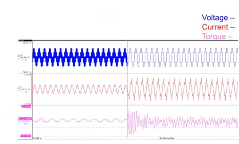 Voltage, current and torque for a control change in a 3-phase machine highlighting the dependence of torque on excitation.