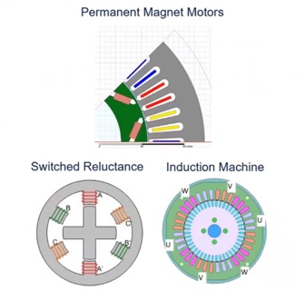 Different machine types have different types of torque ripple.