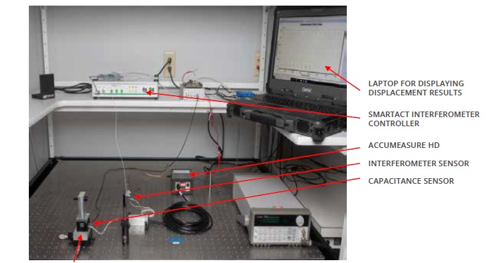 The setup comprised a Piezo electric motion stage with 12nm step movement, and also housed the capacitance probe and a retroflector target for the interferometer