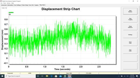 Digital Accumeasure noise at 500 Hz bandwidth. The target is stationary and pk-pk noise is approximately 600 pm.