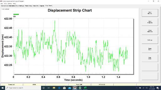 A pk-pk noise at a 50 Hz bandwidth. The sampling rate was 1 kHz.