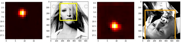Probability distribution map of a face in the scene (orange blob)and the resulting face location in the source images