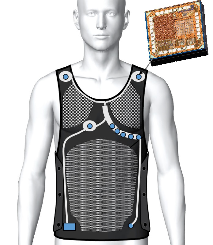 Drawing of the developed vest showing the sensors, conductive tracks, and pads allowing custom fine positioning of the electrodes as well as the ASIC embedded in the cooperative sensors