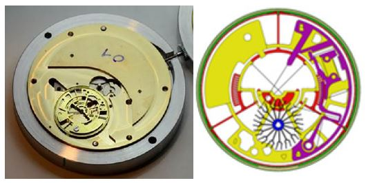 SILOSCAPE escapement (right) integrated in a watch caliber (left).