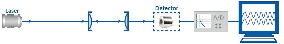 CRDS working principle schematics