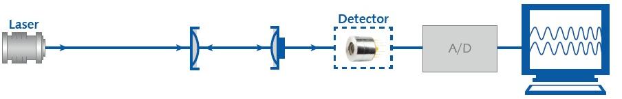 CEAS working principle schematics.
