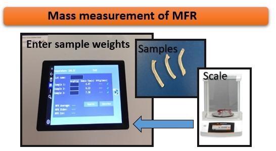 Mass measurement of MFR using a Dynisco LMI5500 series