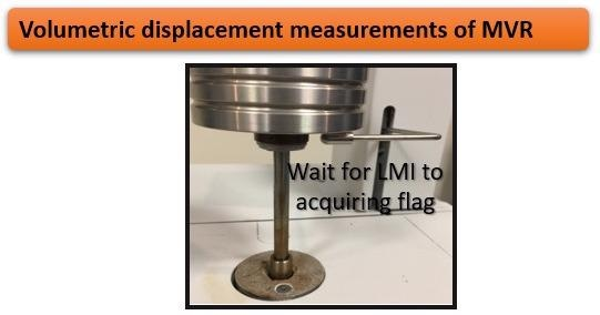 Volumetric displacement measurement of MVR using a Dynisco LMI5500