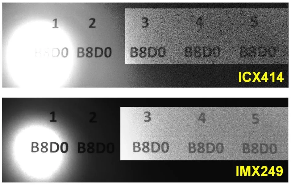 Results obtained with the ICX414 CCD and IMX249 CMOS sensors under difficult lighting conditions.