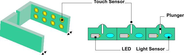 Basic structural principle to a tactile sensor.