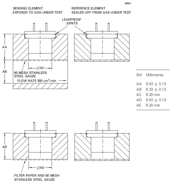Recommended mounting arrangements