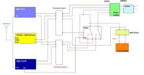 Schematic HBM