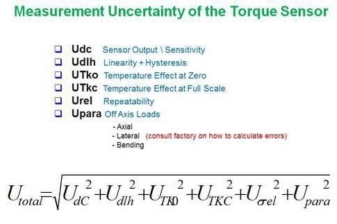 Measurement uncertainty formula