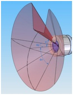 Cone of vision for optical flame detectors