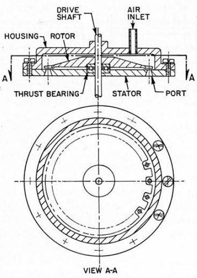 Inner workings of an ultrasonic siren by massa