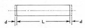 Diagram illustrating a vibrating rod at longitudinal resonance