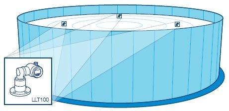 LLT100 Floating Roof Level Measurements