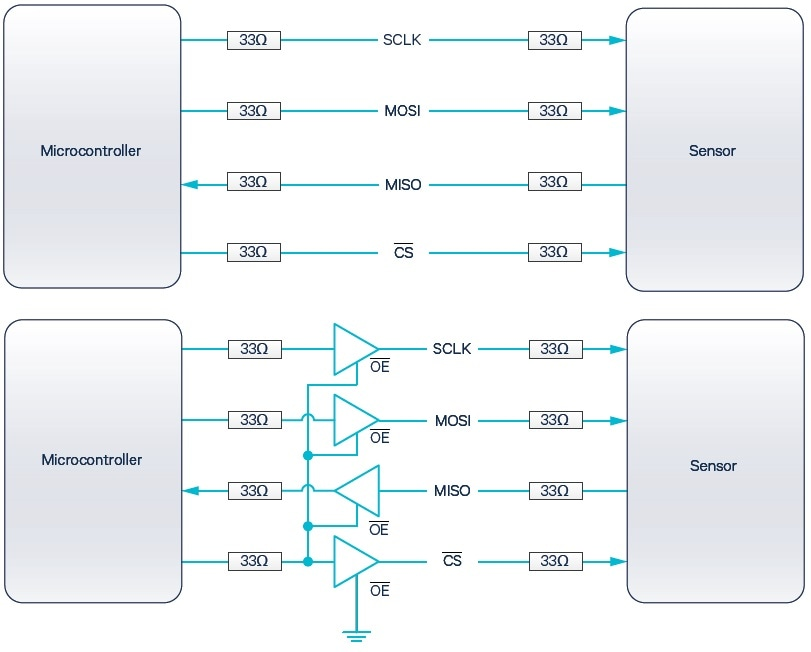 Using Pressure Sensors to Discuss Special Considerations Related to the Serial Peripheral Interface (SPI)