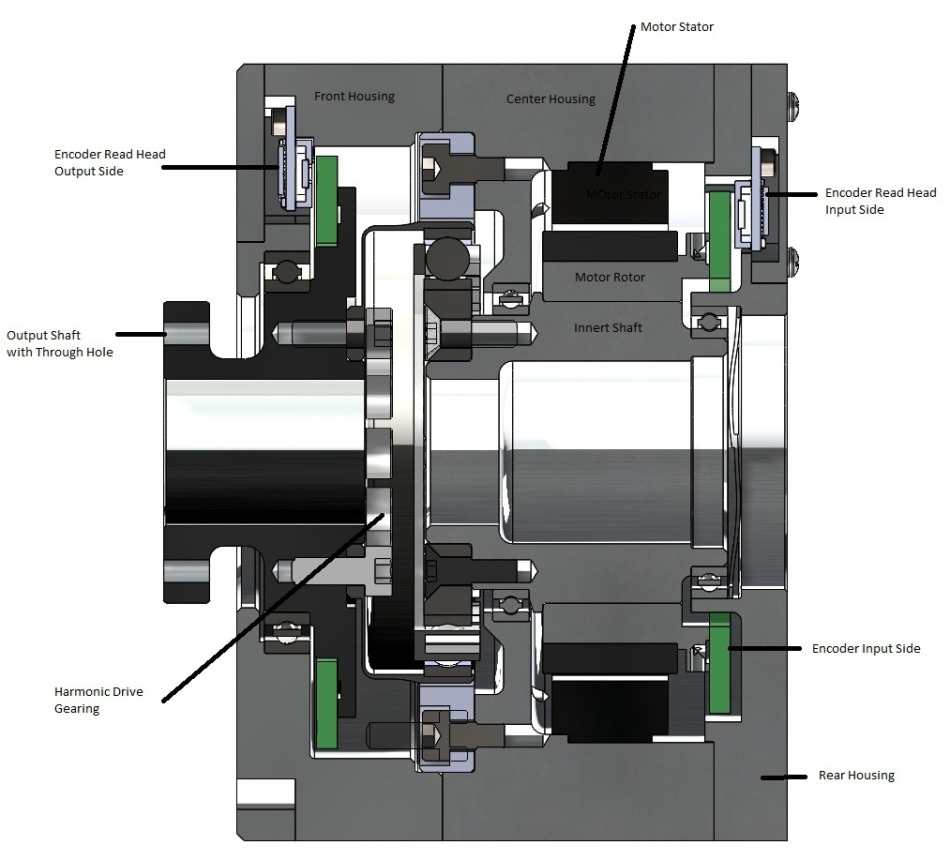 Dual Encoder Robot Joint Design Example