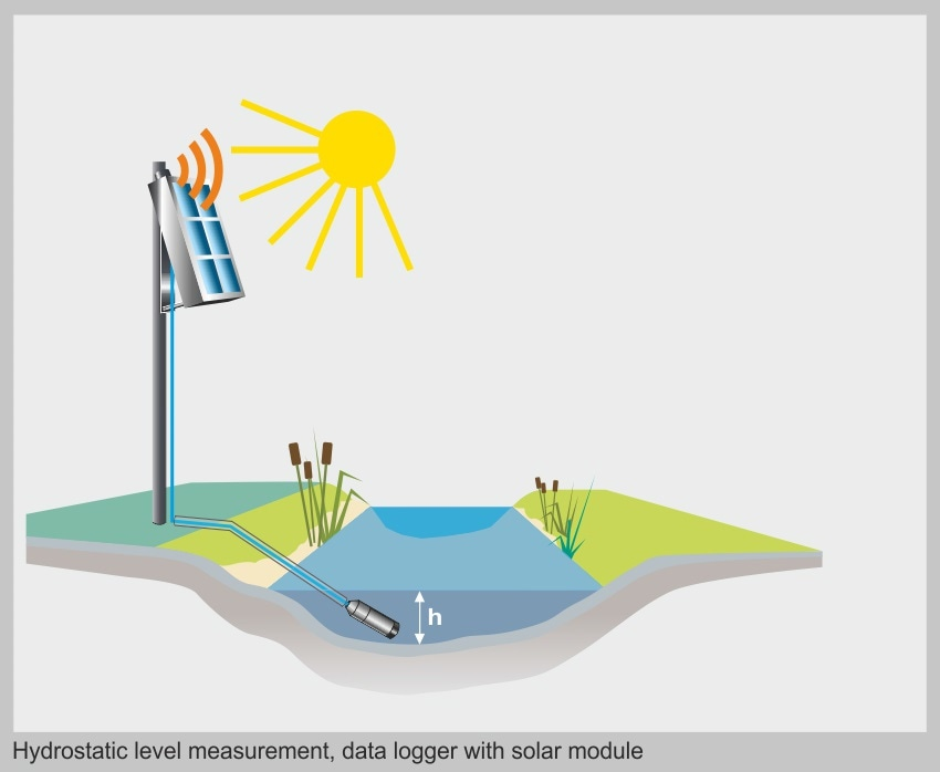 Example of a robust solar-powered system with data transmission via GPRS.
