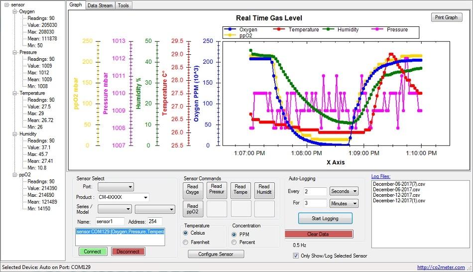 Gaslab Software