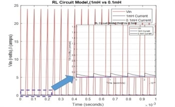 Using PWM Drives and Slotless Motors to Optimize Performance