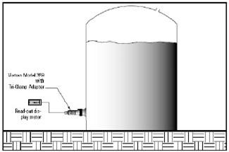 Measuring Liquid Levels Using Pressure Transmitters